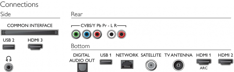 LED телевизор Philips 65PUS6704. Вид 3
